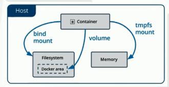 5 管理应用程序数据预览图